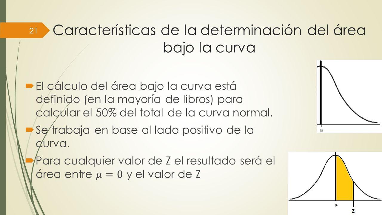 Características de la determinación del área bajo la curva 21