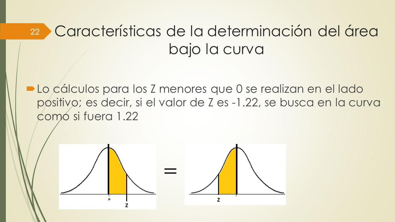 Características de la determinación del área bajo la curva Lo cálculos para los Z menores que 0 se realizan en el lado positivo; es decir, si el valor
