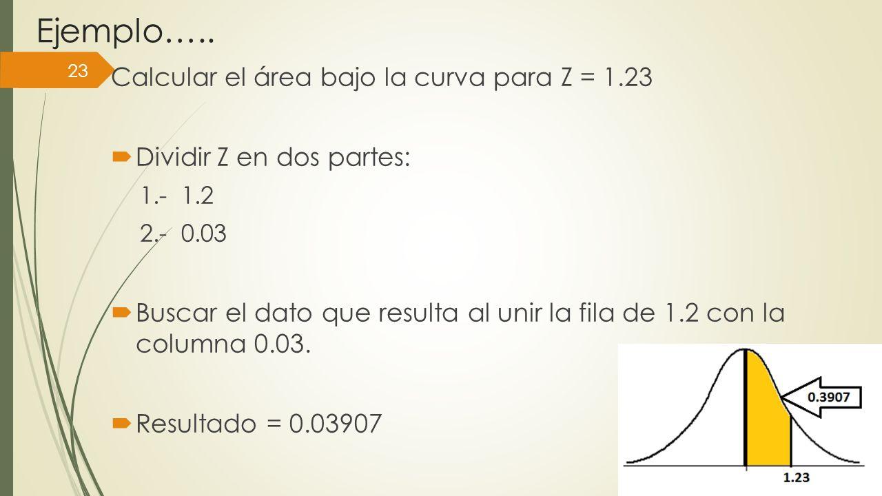 Ejemplo….. Calcular el área bajo la curva para Z = 1.23 Dividir Z en dos partes: 1.- 1.2 2.- 0.03 Buscar el dato que resulta al unir la fila de 1.2 co