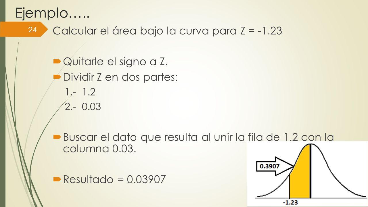 Ejemplo….. Calcular el área bajo la curva para Z = -1.23 Quitarle el signo a Z. Dividir Z en dos partes: 1.- 1.2 2.- 0.03 Buscar el dato que resulta a