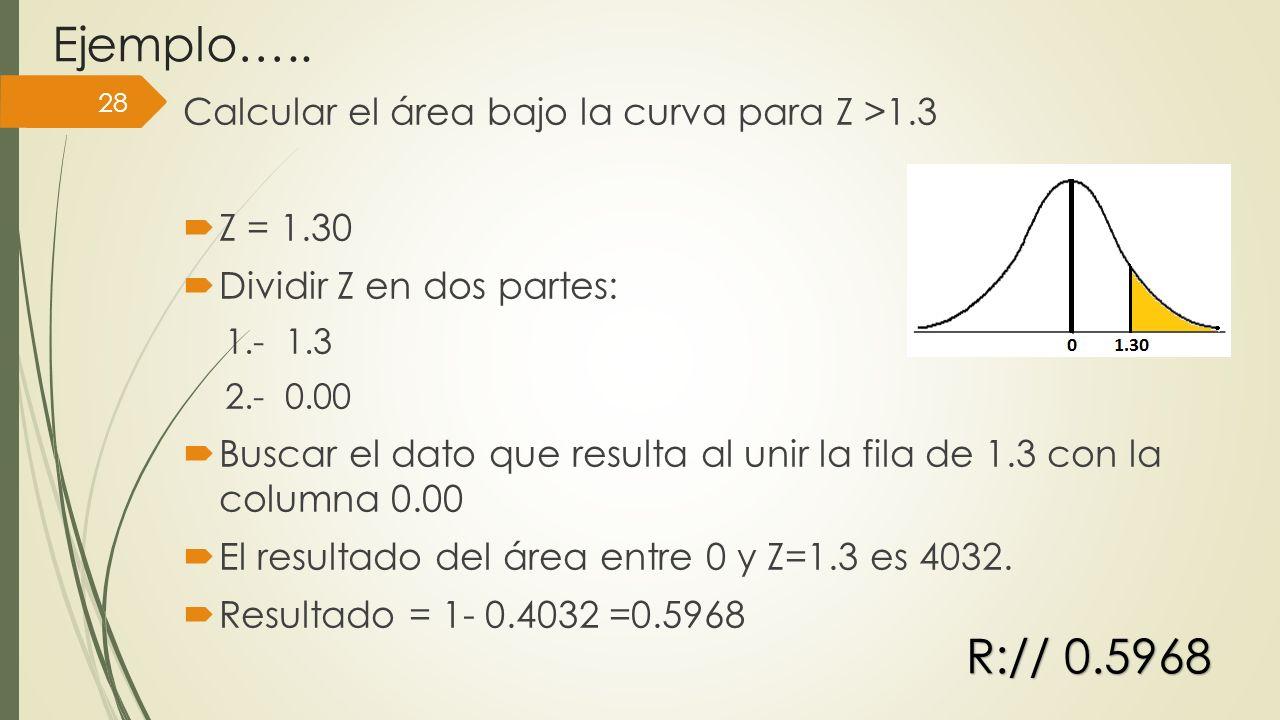 Ejemplo….. Calcular el área bajo la curva para Z >1.3 Z = 1.30 Dividir Z en dos partes: 1.- 1.3 2.- 0.00 Buscar el dato que resulta al unir la fila de