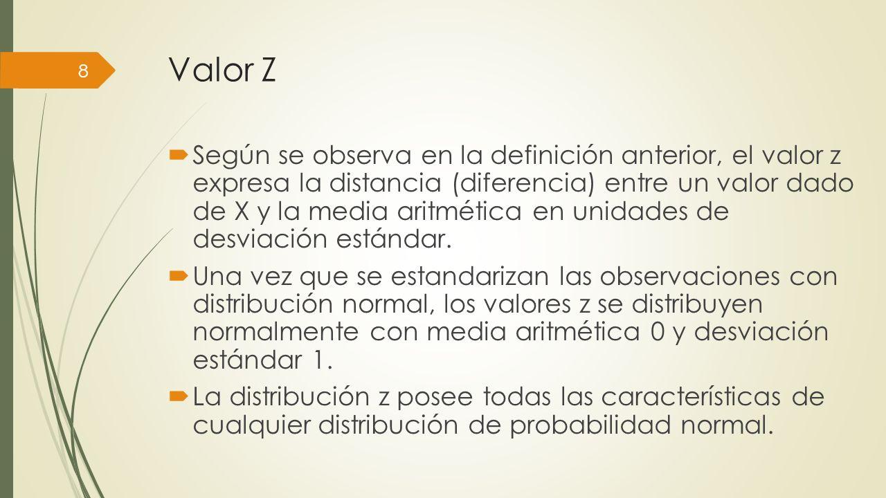 Valor Z Según se observa en la definición anterior, el valor z expresa la distancia (diferencia) entre un valor dado de X y la media aritmética en uni