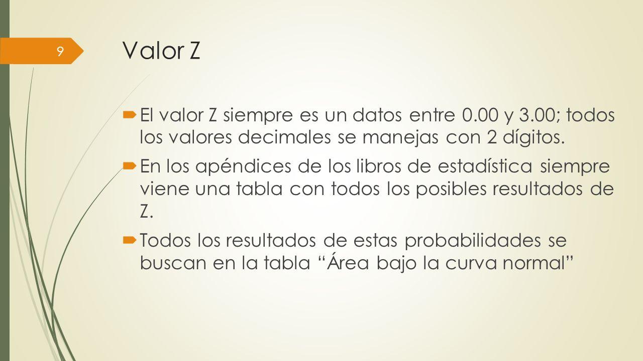Valor Z El valor Z siempre es un datos entre 0.00 y 3.00; todos los valores decimales se manejas con 2 dígitos. En los apéndices de los libros de esta