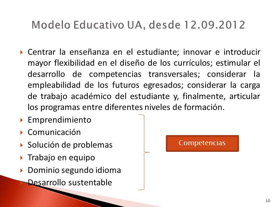 Centrar la enseñanza en el estudiante; innovar e introducir mayor flexibilidad en el diseño de los currículos; estimular el desarrollo de competencias