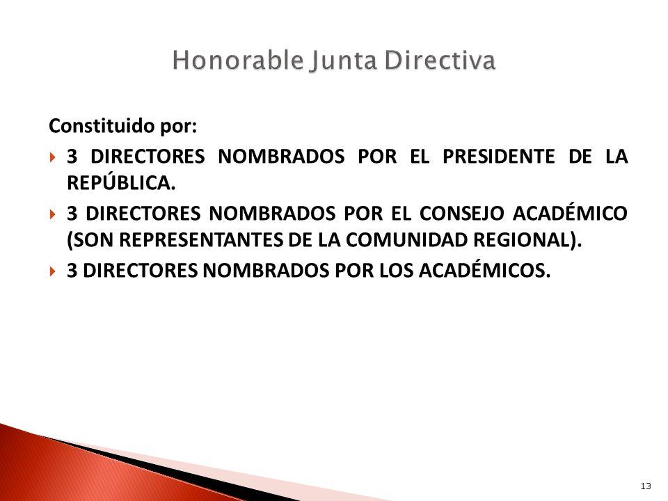 Constituido por: 3 DIRECTORES NOMBRADOS POR EL PRESIDENTE DE LA REPÚBLICA. 3 DIRECTORES NOMBRADOS POR EL CONSEJO ACADÉMICO (SON REPRESENTANTES DE LA C