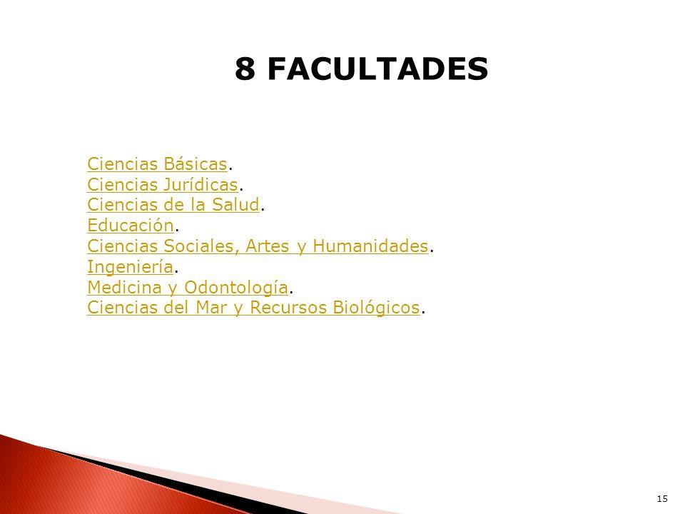8 FACULTADES 15 Ciencias BásicasCiencias Básicas. Ciencias JurídicasCiencias Jurídicas. Ciencias de la SaludCiencias de la Salud. EducaciónEducación.