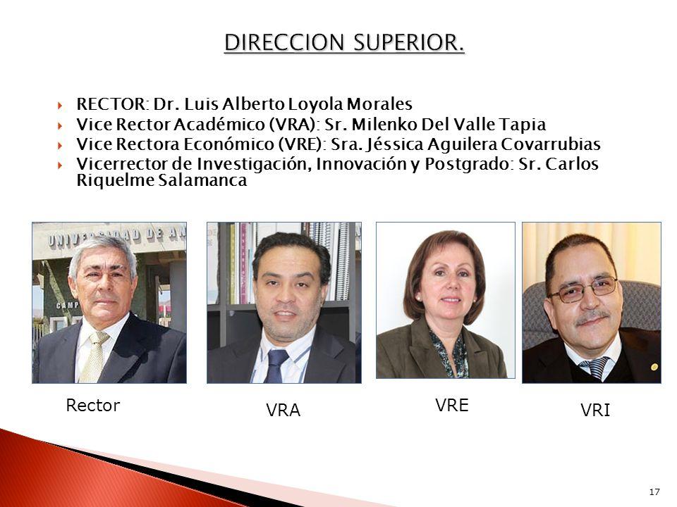RECTOR: Dr. Luis Alberto Loyola Morales Vice Rector Académico (VRA): Sr. Milenko Del Valle Tapia Vice Rectora Económico (VRE): Sra. Jéssica Aguilera C
