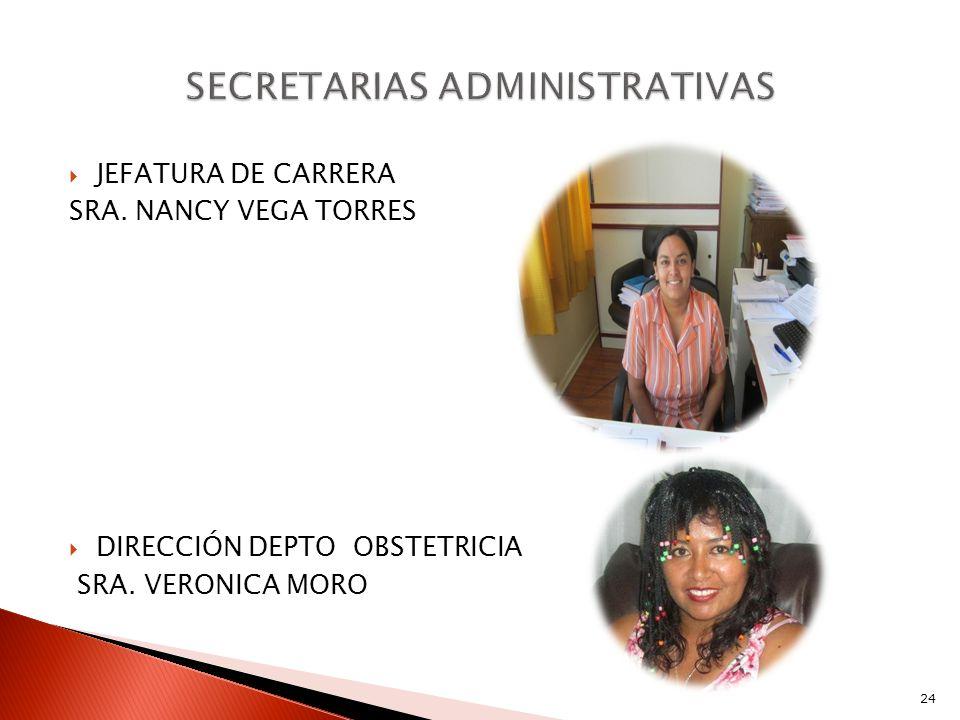 JEFATURA DE CARRERA SRA. NANCY VEGA TORRES DIRECCIÓN DEPTO OBSTETRICIA SRA. VERONICA MORO 24