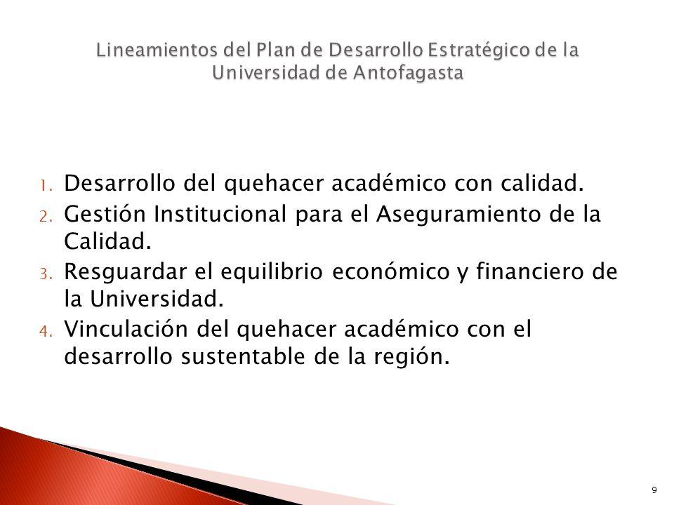 9 1. Desarrollo del quehacer académico con calidad. 2. Gestión Institucional para el Aseguramiento de la Calidad. 3. Resguardar el equilibrio económic