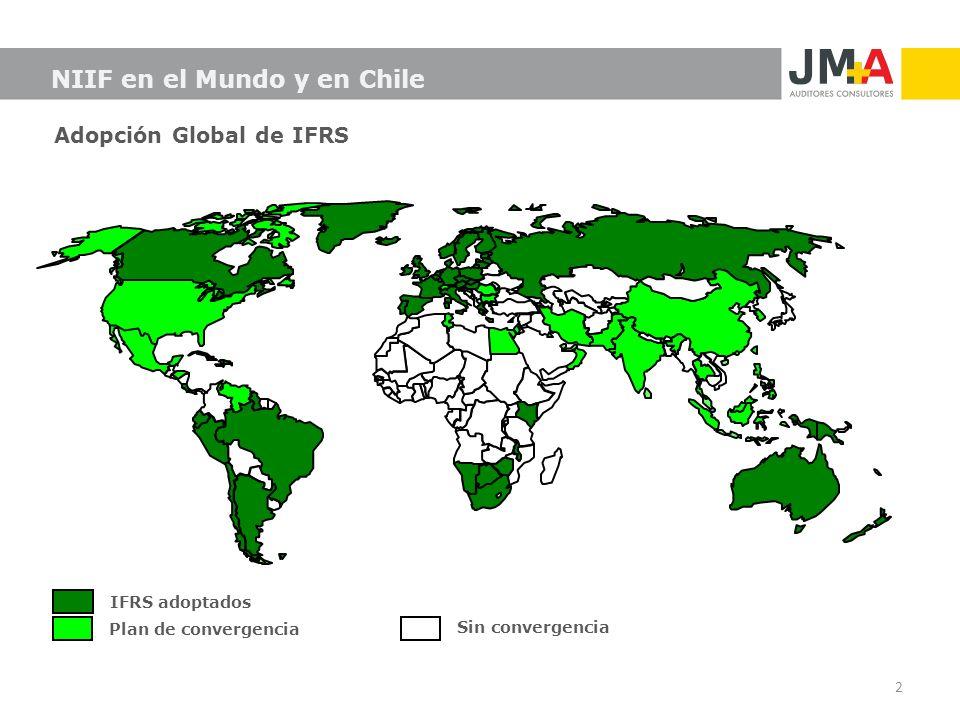 2 IFRS adoptados Plan de convergencia Sin convergencia Adopción Global de IFRS NIIF en el Mundo y en Chile