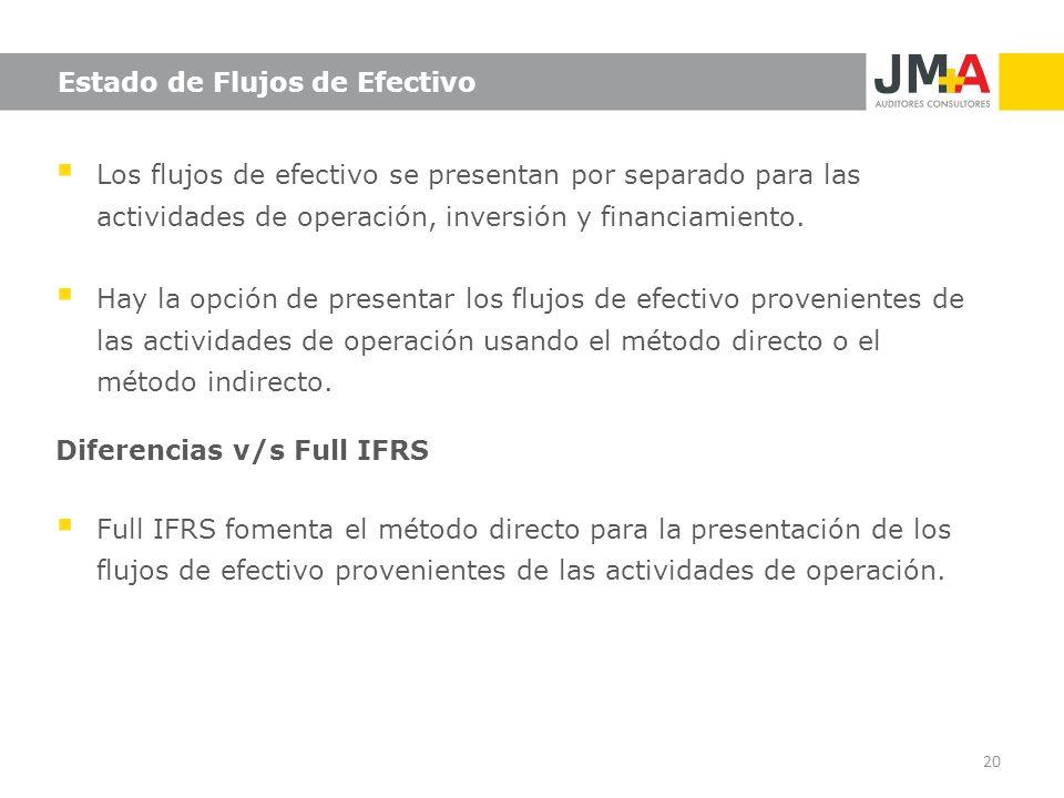Estado de Flujos de Efectivo Los flujos de efectivo se presentan por separado para las actividades de operación, inversión y financiamiento. Hay la op
