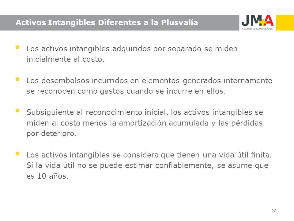 Activos Intangibles Diferentes a la Plusvalía Los activos intangibles adquiridos por separado se miden inicialmente al costo. Los desembolsos incurrid
