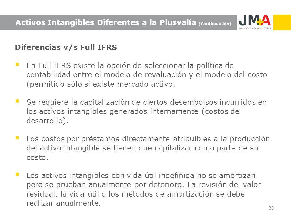 Diferencias v/s Full IFRS En Full IFRS existe la opción de seleccionar la política de contabilidad entre el modelo de revaluación y el modelo del cost