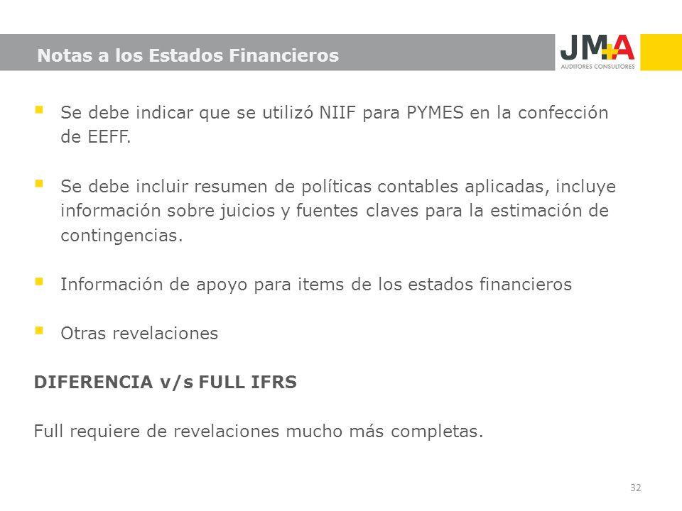 Se debe indicar que se utilizó NIIF para PYMES en la confección de EEFF. Se debe incluir resumen de políticas contables aplicadas, incluye información