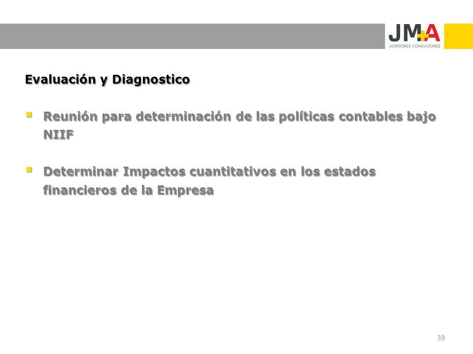 Evaluación y Diagnostico Reunión para determinación de las políticas contables bajo NIIF Reunión para determinación de las políticas contables bajo NI