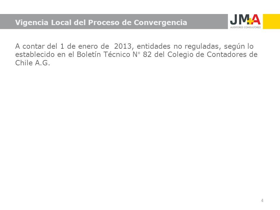 A contar del 1 de enero de 2013, entidades no reguladas, según lo establecido en el Boletín Técnico N° 82 del Colegio de Contadores de Chile A.G. 4 Vi