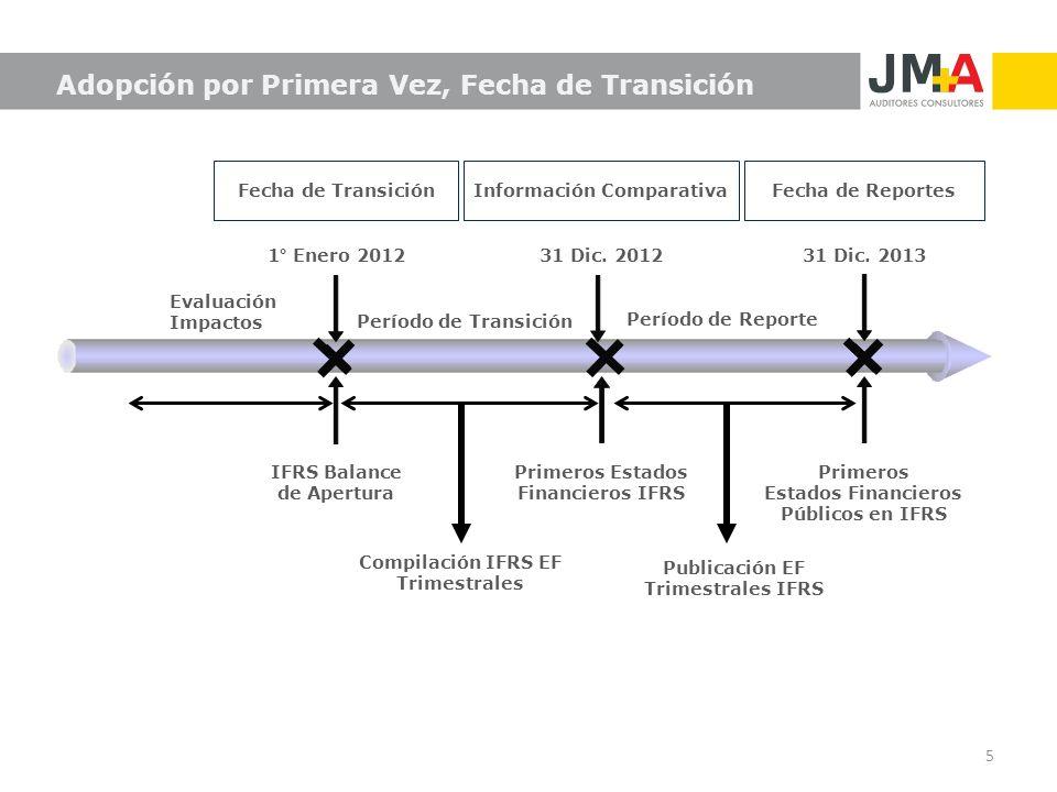 5 Evaluación Impactos 31 Dic. 2012 Información Comparativa Primeros Estados Financieros IFRS Período de Reporte Período de Transición 1° Enero 2012 Fe