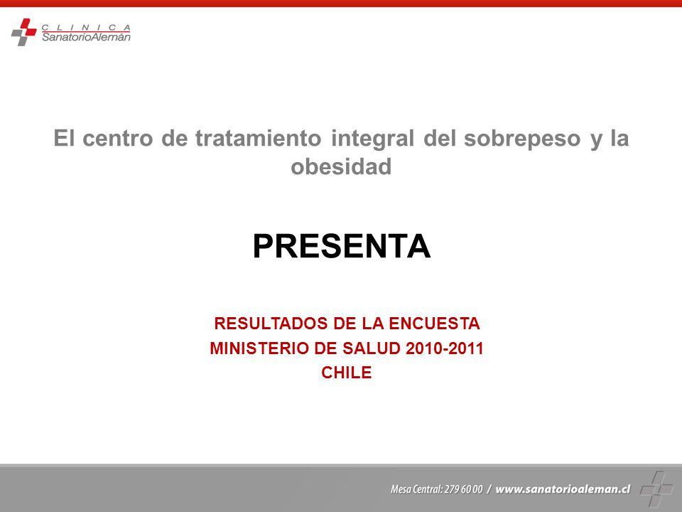 El centro de tratamiento integral del sobrepeso y la obesidad PRESENTA RESULTADOS DE LA ENCUESTA MINISTERIO DE SALUD 2010-2011 CHILE