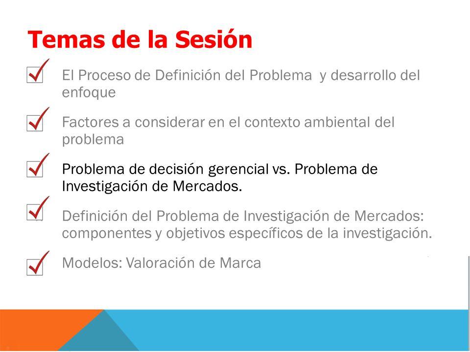 Temas de la Sesión 1.El Proceso de Definición del Problema y desarrollo del enfoque 2.Factores a considerar en el contexto ambiental del problema 3.Pr
