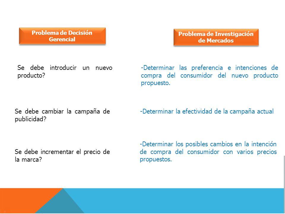 Se debe introducir un nuevo producto? -Determinar las preferencia e intenciones de compra del consumidor del nuevo producto propuesto. Problema de Dec