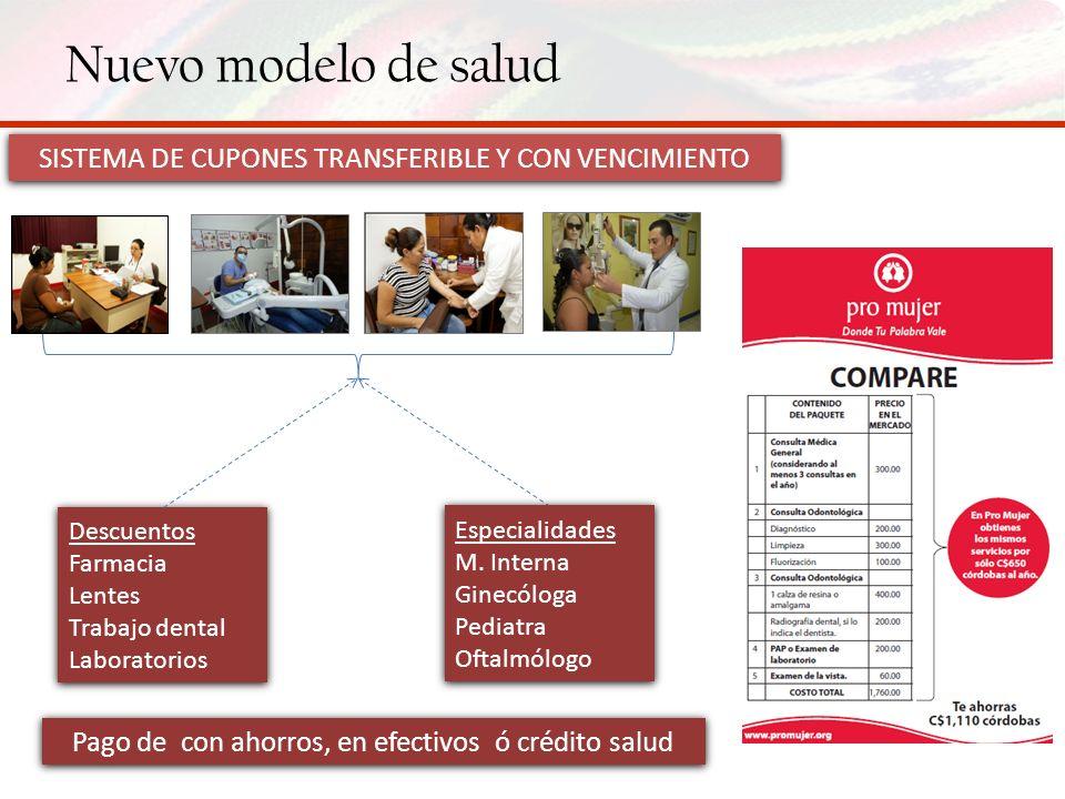 ProveedoresAliadosPro mujer Muchos servicios a través de diferentes canales Unión de esfuerzos hace intervenciones eficientes y a bajo costo
