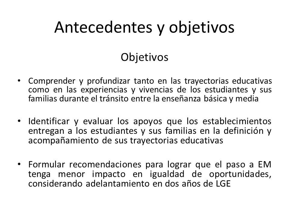 Antecedentes y objetivos Objetivos Comprender y profundizar tanto en las trayectorias educativas como en las experiencias y vivencias de los estudiant