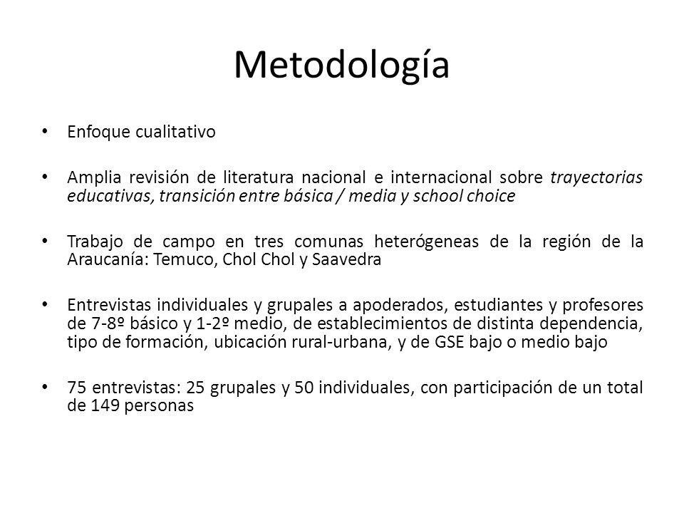 Metodología Enfoque cualitativo Amplia revisión de literatura nacional e internacional sobre trayectorias educativas, transición entre básica / media