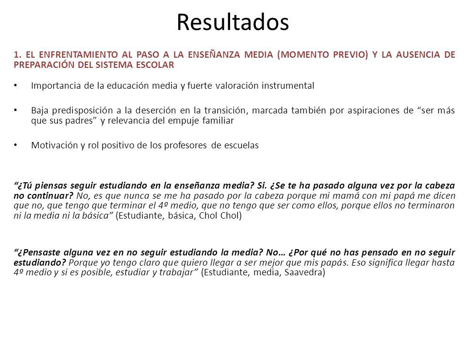 Resultados 1.