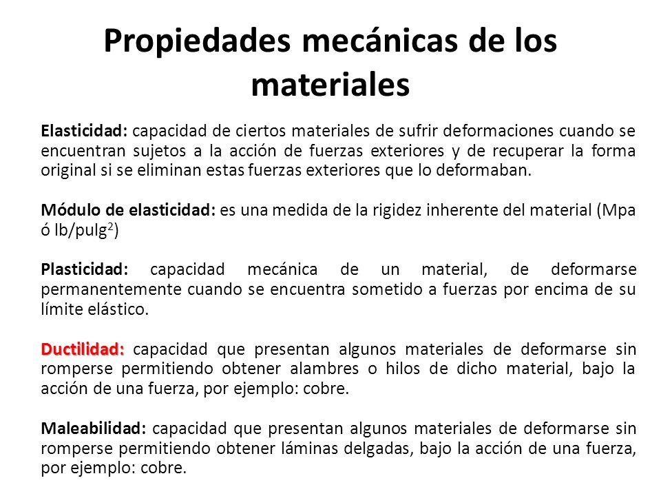 Esfuerzo de ingeniería Se define como la fuerza dividida entre área original; Donde: σ e = esfuerzo de ingeniería, MPa ó lb/pulg 2 F = fuerza aplicada durante la prueba, N ó lb A 0 = área original de la probeta, mm 2 ó pulg 2