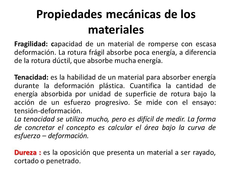 Propiedades mecánicas de los materiales Resiliencia: es la magnitud que cuantifica la cantidad de energía absorbida por unidad de superficie al romperse por efecto de un impacto.