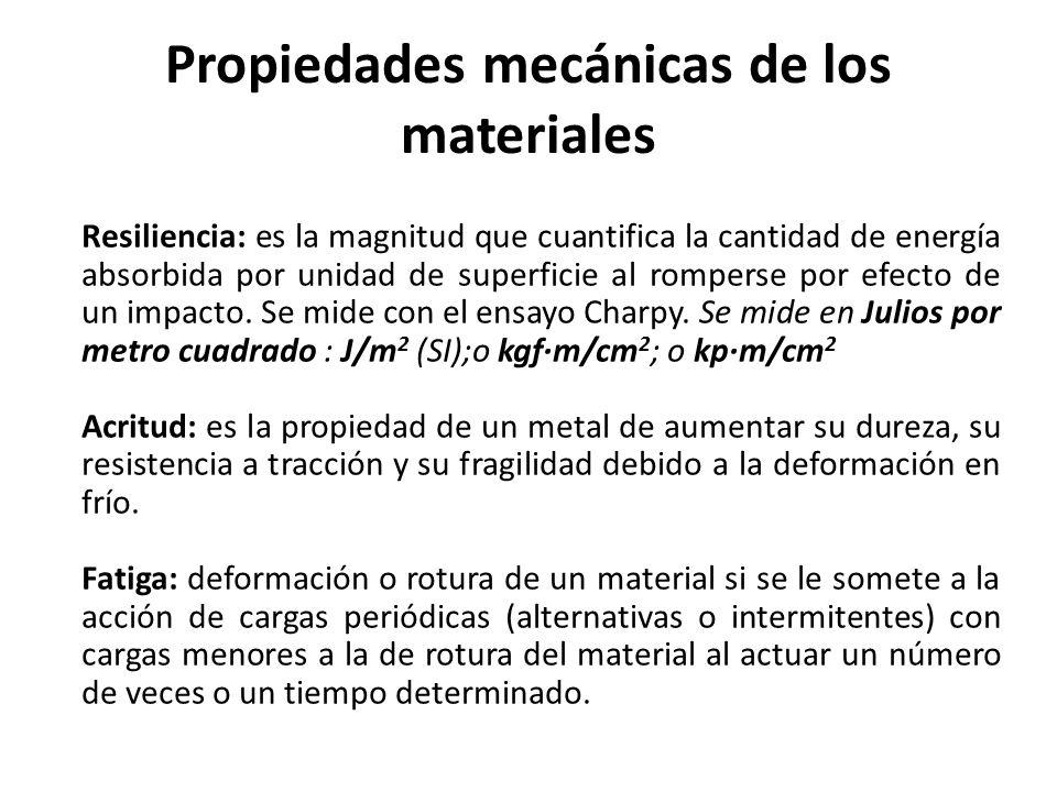 Propiedades mecánicas de los materiales Maquinabilidad: propiedad de un metal de dejarse mecanizar con arranque de viruta.