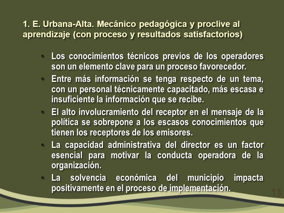 1. E. Urbana-Alta. Mecánico pedagógica y proclive al aprendizaje (con proceso y resultados satisfactorios) Los conocimientos técnicos previos de los o