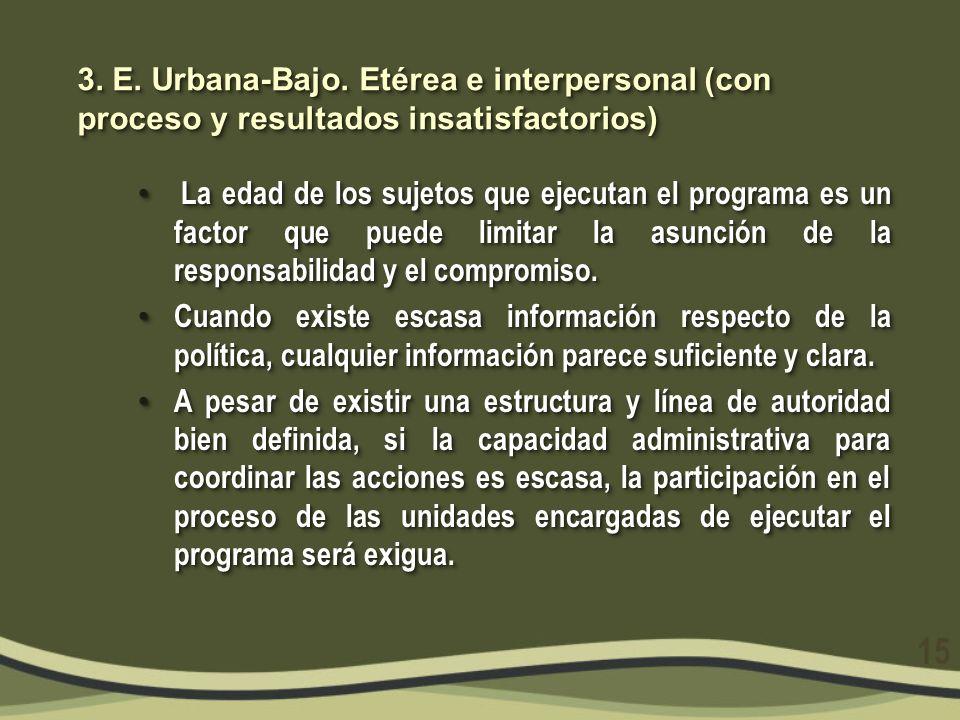 3. E. Urbana-Bajo. Etérea e interpersonal (con proceso y resultados insatisfactorios) La edad de los sujetos que ejecutan el programa es un factor que