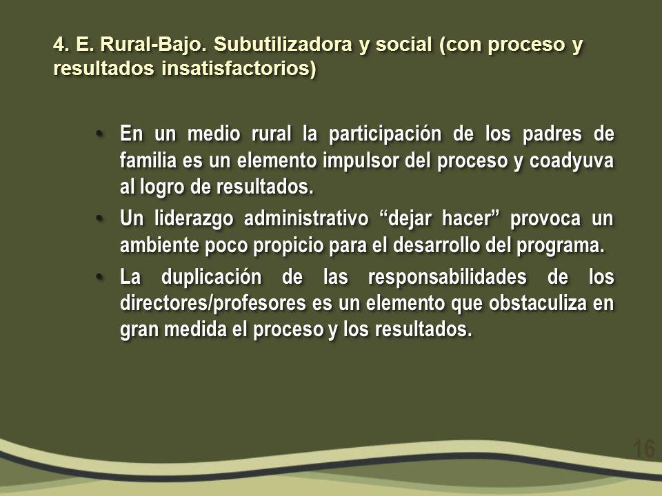 4. E. Rural-Bajo. Subutilizadora y social (con proceso y resultados insatisfactorios) En un medio rural la participación de los padres de familia es u