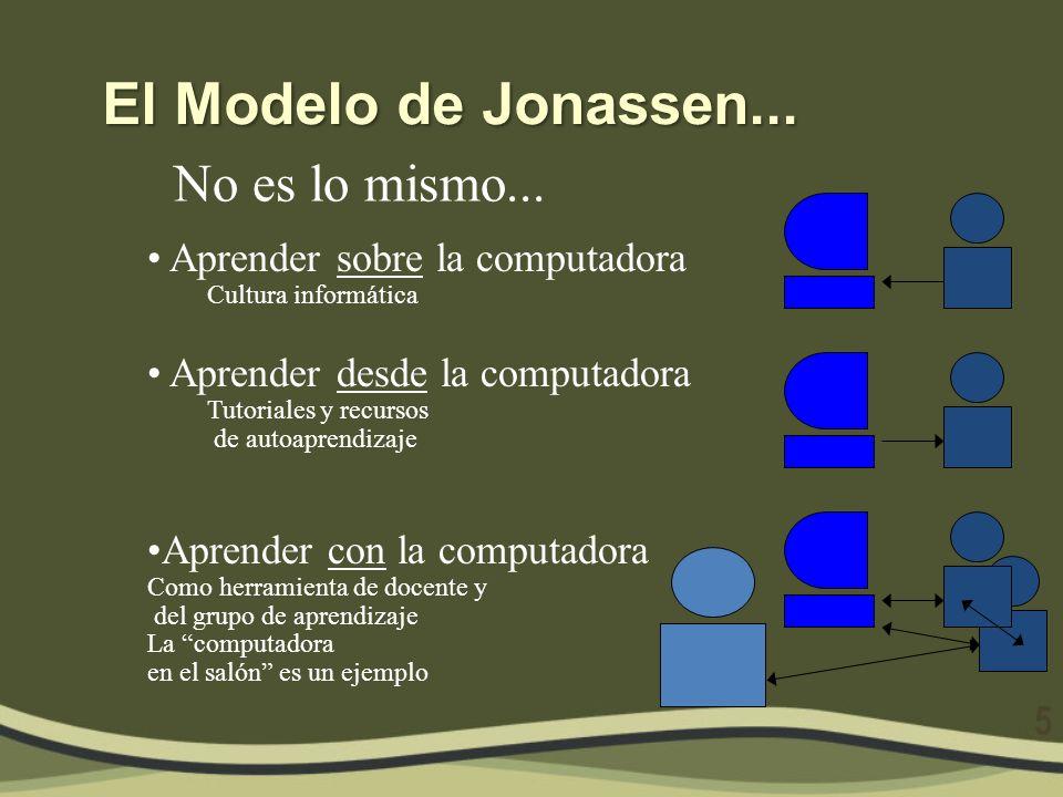 El Modelo de Jonassen... Aprender desde la computadora Tutoriales y recursos de autoaprendizaje Aprender con la computadora Como herramienta de docent