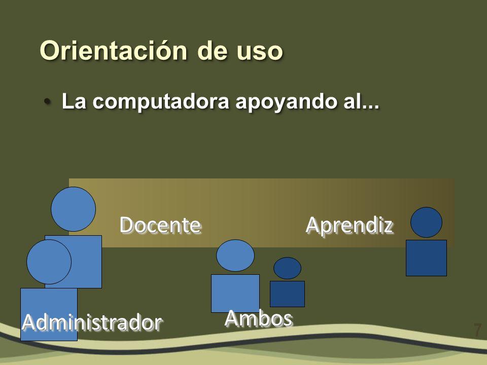 Orientación de uso La computadora apoyando al...La computadora apoyando al... DocenteDocenteAprendizAprendiz AmbosAmbos AdministradorAdministrador 7