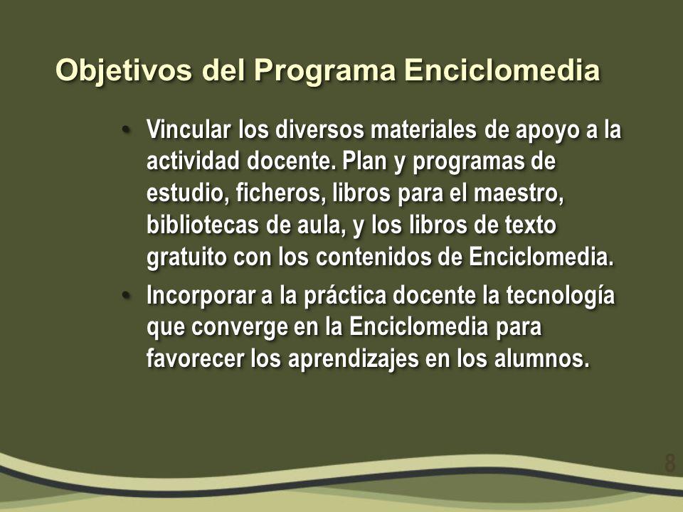 Objetivos del Programa Enciclomedia Vincular los diversos materiales de apoyo a la actividad docente. Plan y programas de estudio, ficheros, libros pa