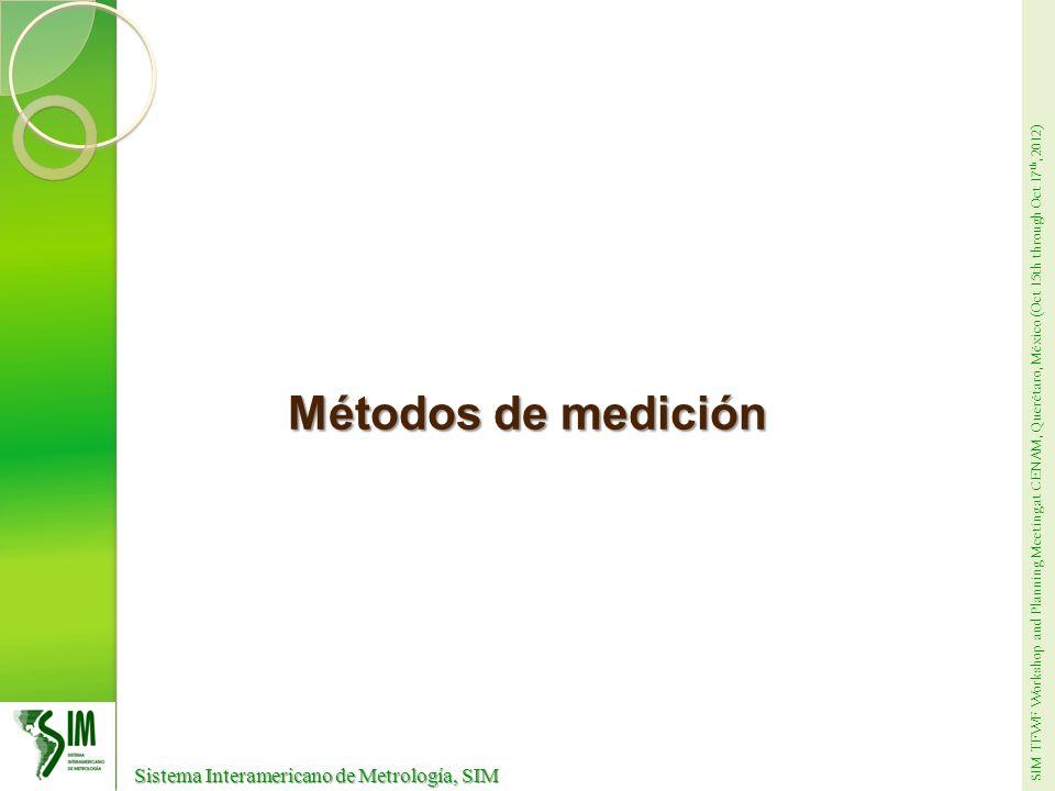 SIM TFWF Workshop and Planning Meeting at CENAM, Querétaro, México (Oct 15th through Oct 17 th, 2012) Sistema Interamericano de Metrología, SIM Sistem