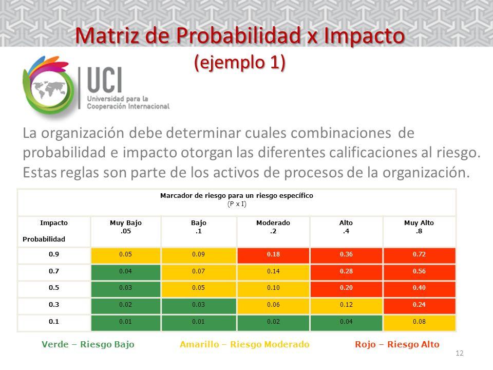 12 Matriz de Probabilidad x Impacto (ejemplo 1) La organización debe determinar cuales combinaciones de probabilidad e impacto otorgan las diferentes calificaciones al riesgo.