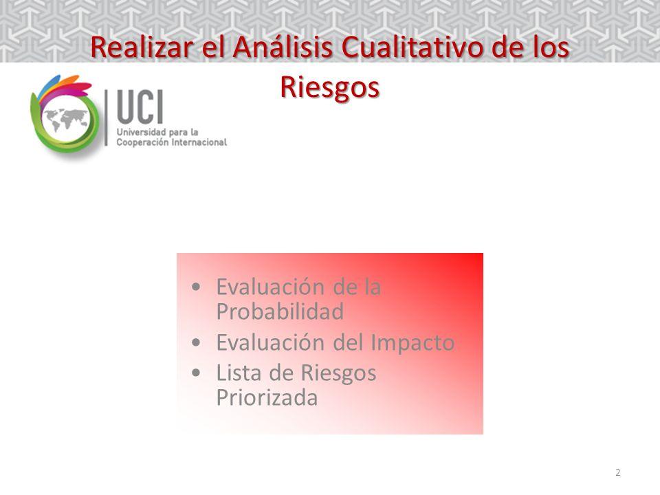 2 Realizar el Análisis Cualitativo de los Riesgos Evaluación de la Probabilidad Evaluación del Impacto Lista de Riesgos Priorizada