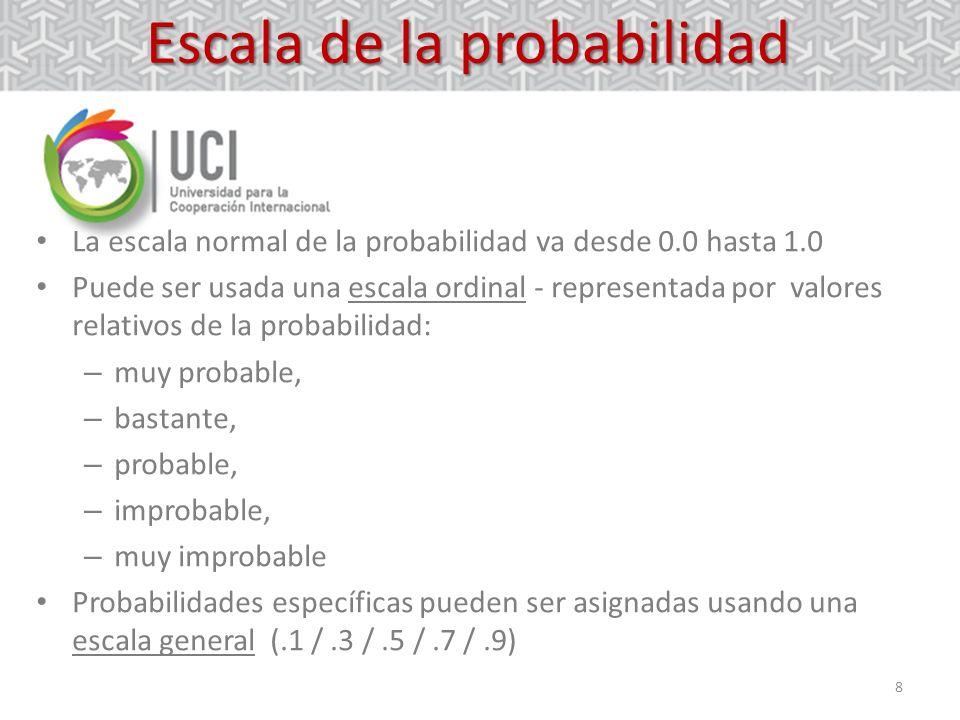 Escala de la probabilidad La escala normal de la probabilidad va desde 0.0 hasta 1.0 Puede ser usada una escala ordinal - representada por valores relativos de la probabilidad: – muy probable, – bastante, – probable, – improbable, – muy improbable Probabilidades específicas pueden ser asignadas usando una escala general (.1 /.3 /.5 /.7 /.9) 8