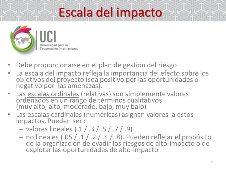 Escala del impacto Debe proporcionarse en el plan de gestión del riesgo La escala del impacto refleja la importancia del efecto sobre los objetivos del proyecto (sea positivo por las oportunidades o negativo por las amenazas).
