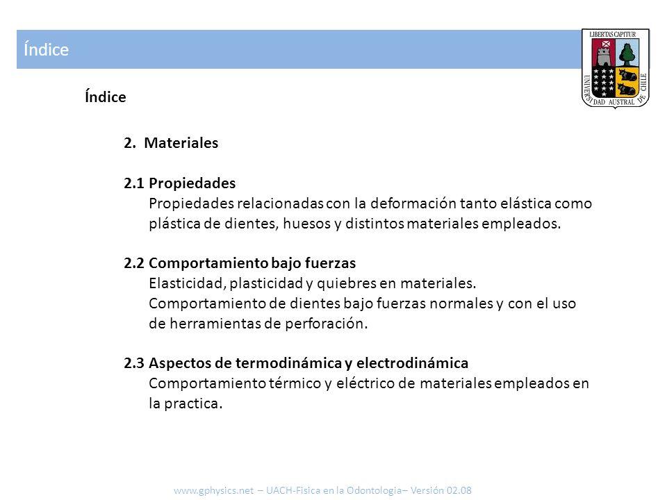 3.Aplicación de radiación 3.2 Radiación y materia Interacción entre rayos X y materia.
