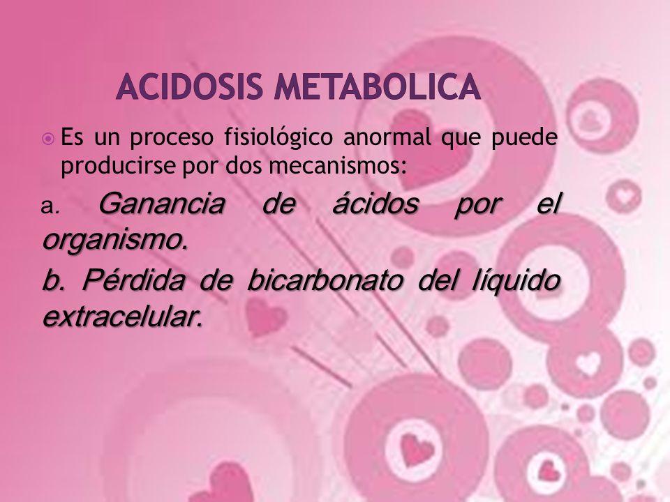 Es un proceso fisiológico anormal que puede producirse por dos mecanismos: Ganancia de ácidos por el organismo. a. Ganancia de ácidos por el organismo