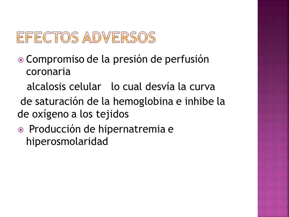 Compromiso de la presión de perfusión coronaria alcalosis celular lo cual desvía la curva de saturación de la hemoglobina e inhibe la de oxígeno a los
