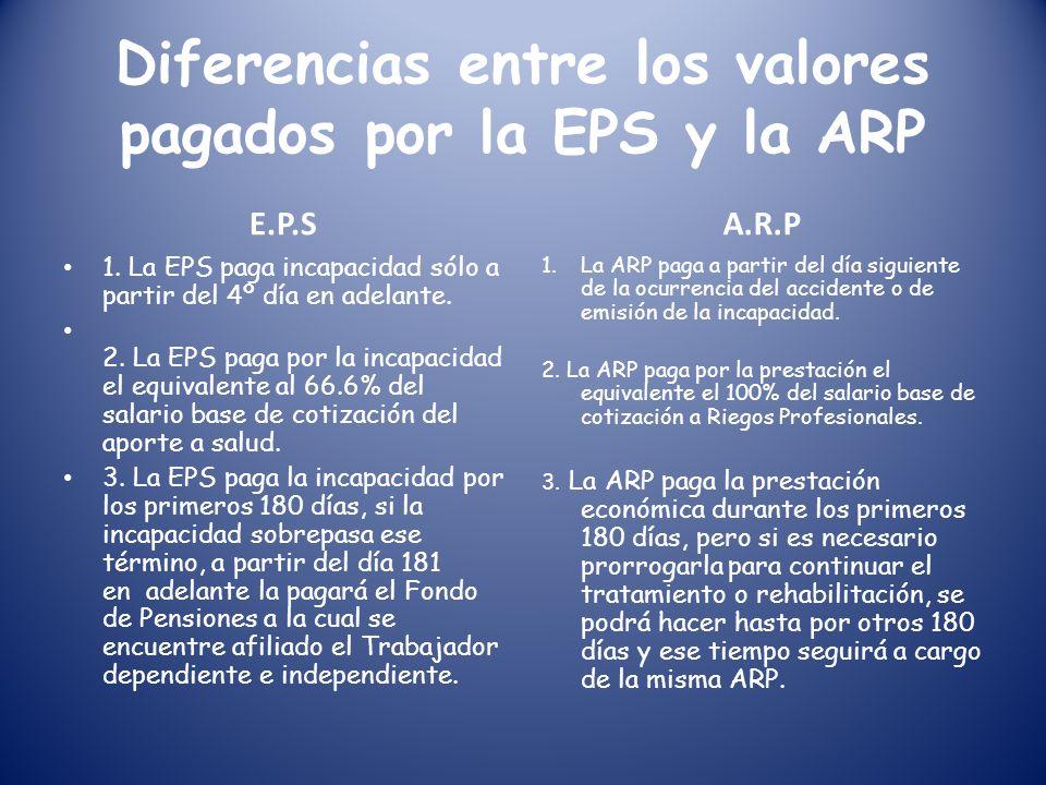 En cambio, la ARP entrega una prestación económica por enfermedad o accidente ocasionado o por consecuencia del trabajo que se desarrolla; por ejemplo