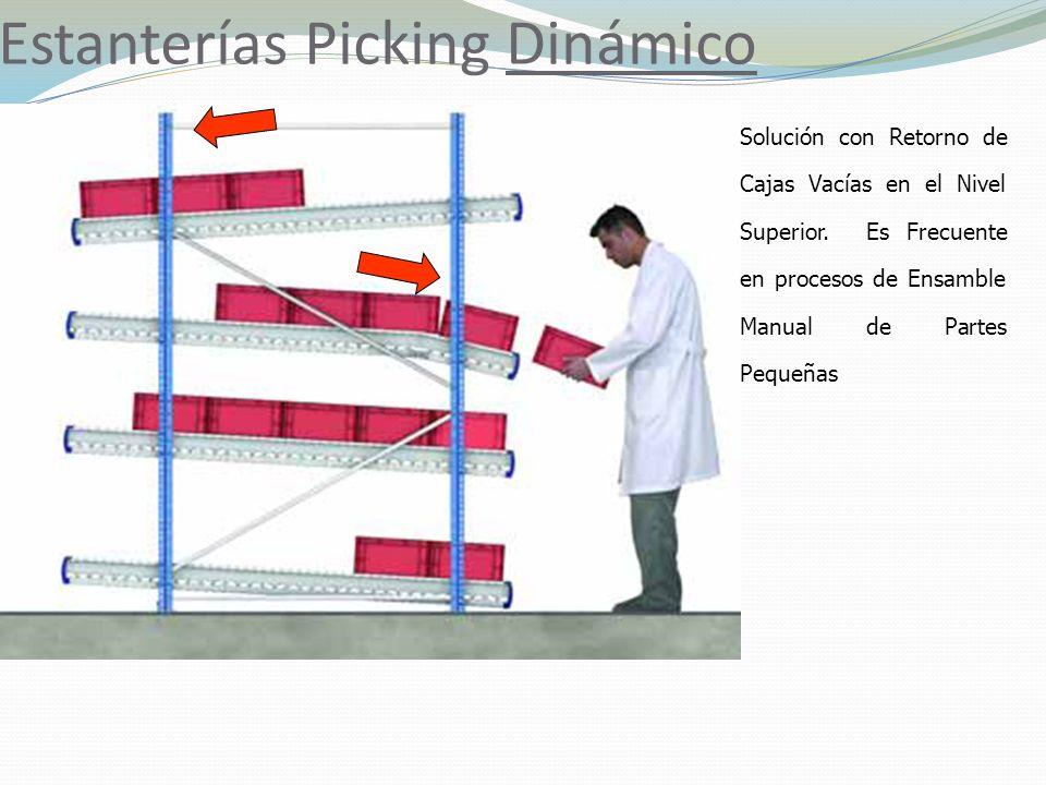 Estanterías Picking Dinámico Solución con Retorno de Cajas Vacías en el Nivel Superior. Es Frecuente en procesos de Ensamble Manual de Partes Pequeñas