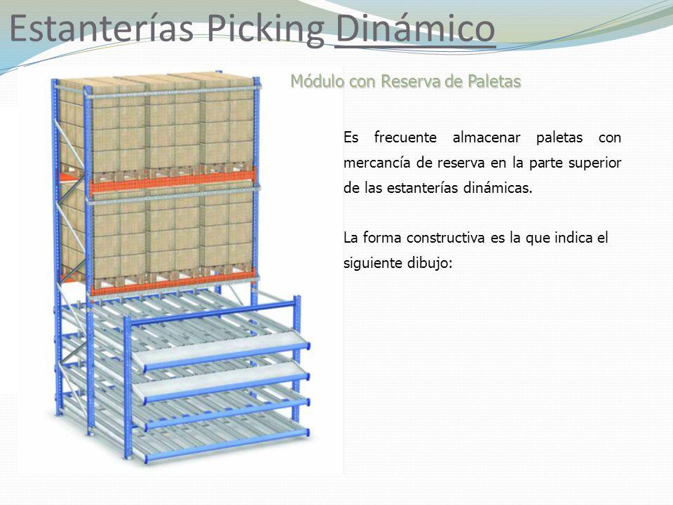 Estanterías Picking Dinámico Módulo con Reserva de Paletas Es frecuente almacenar paletas con mercancía de reserva en la parte superior de las estanterías dinámicas.
