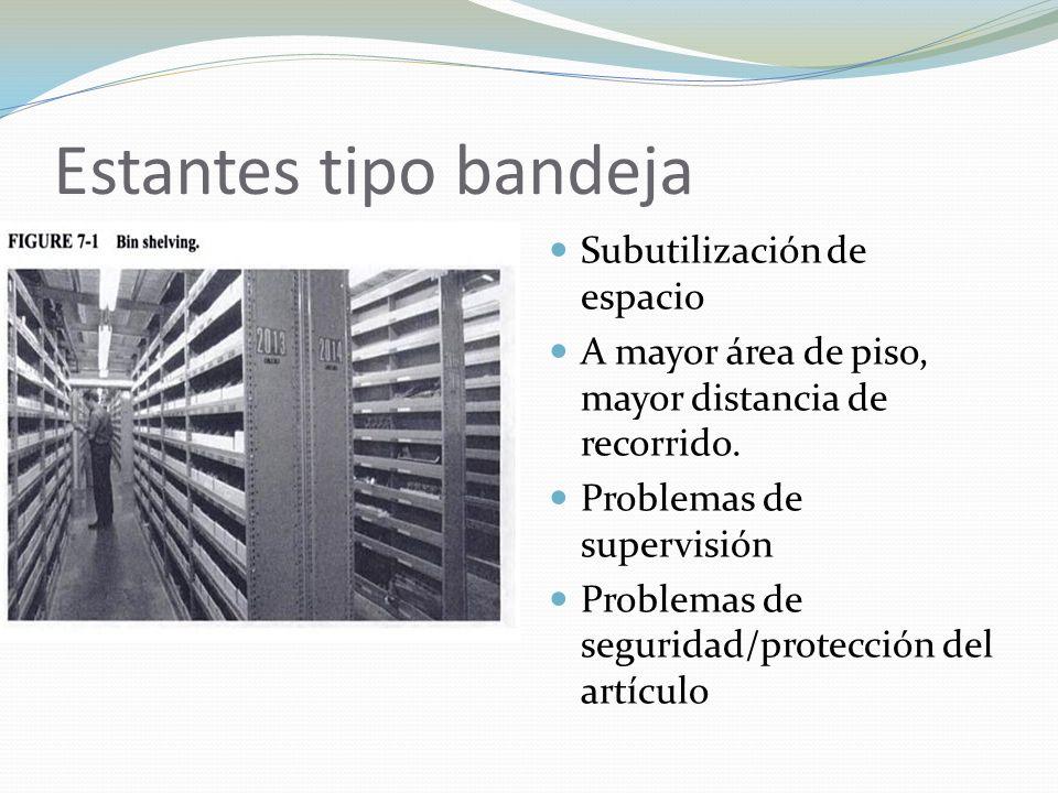 Estantes tipo bandeja Subutilización de espacio A mayor área de piso, mayor distancia de recorrido. Problemas de supervisión Problemas de seguridad/pr
