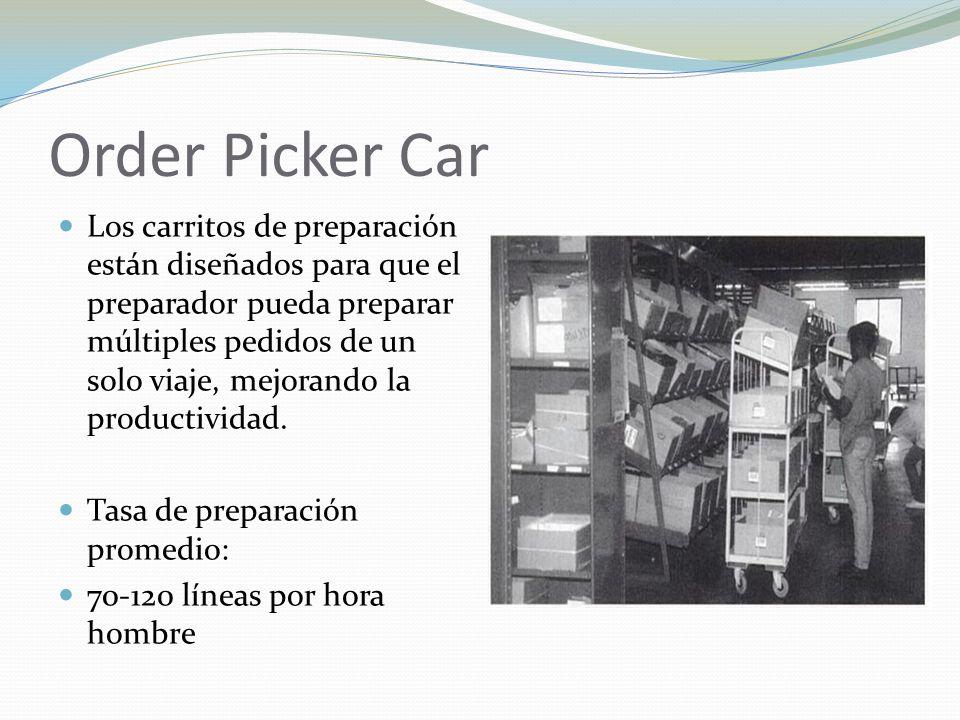 Order Picker Car Los carritos de preparación están diseñados para que el preparador pueda preparar múltiples pedidos de un solo viaje, mejorando la productividad.